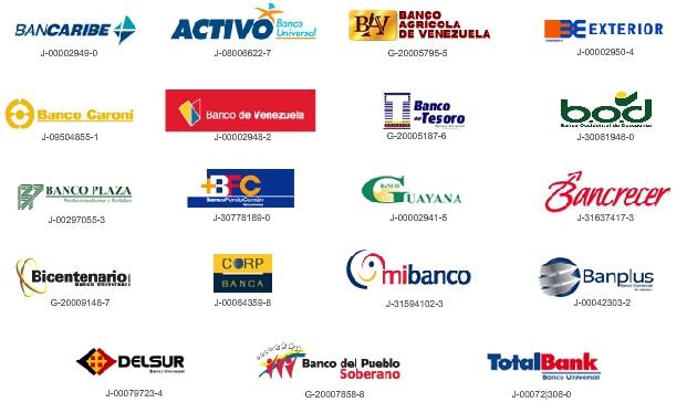 Resultado de imagen para bancos en venezuela