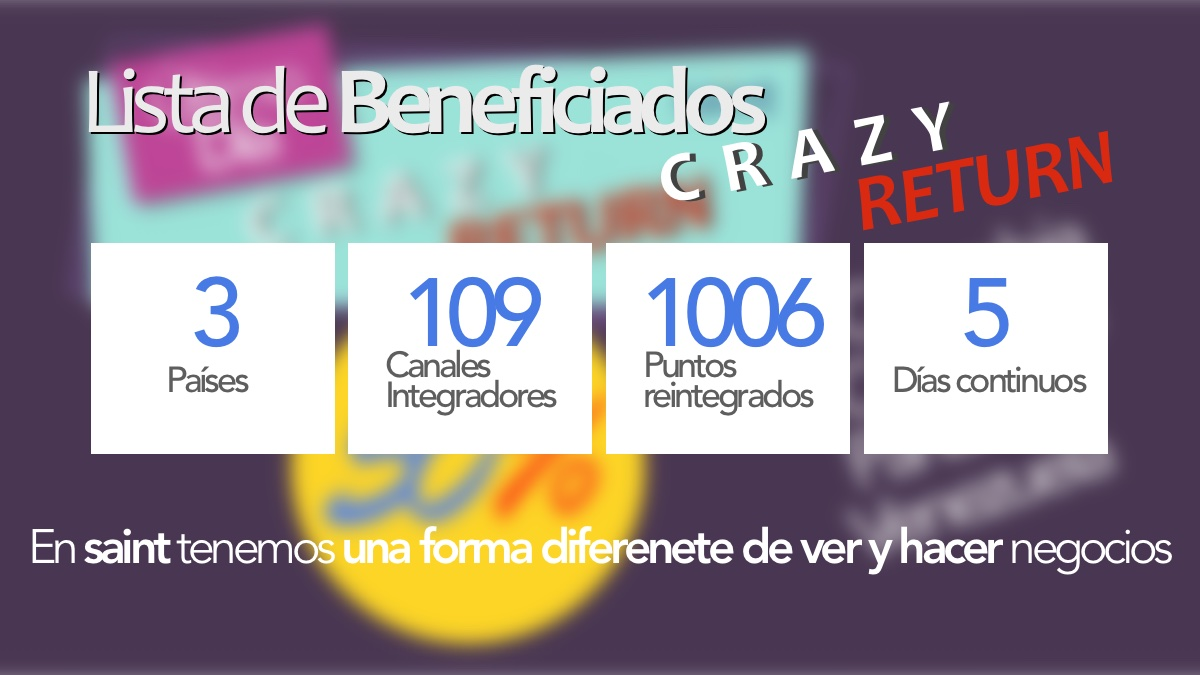 Primera lista de beneficiados CRAZY RETURN 2020