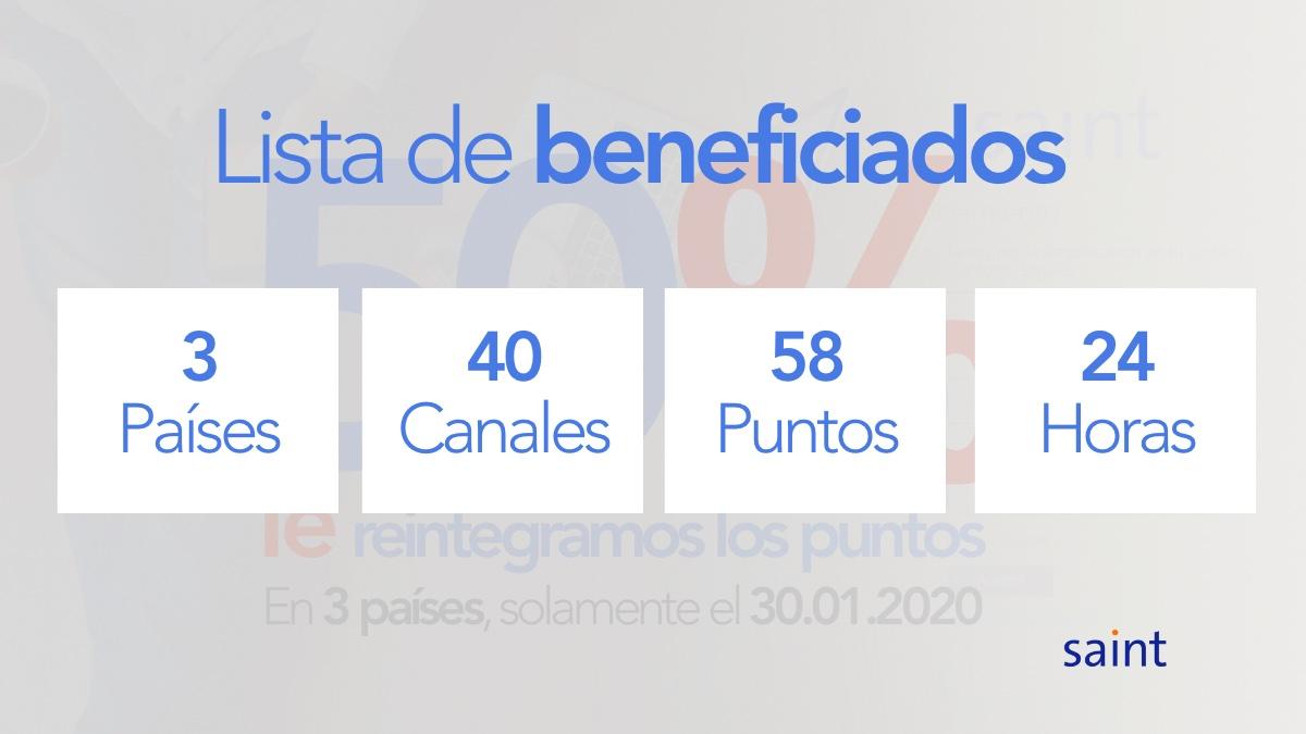 Lista de beneficiados especial «Solo por un día retornamos el 50%»