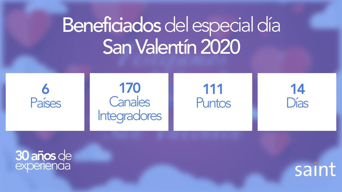 Lista de beneficiados del especial día San Valentín 2020