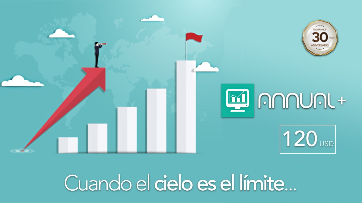 Annual enterprise Plus + POS y REST especial para Colombia y Panamá